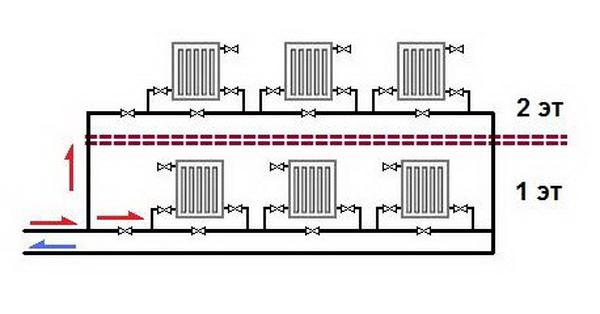 система отопления ленинградка для двухэтажного