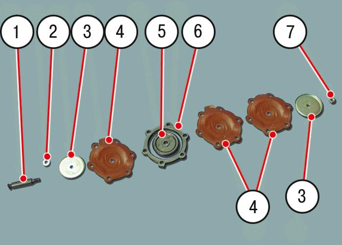 cum funcționează pompele în tranzacționare)